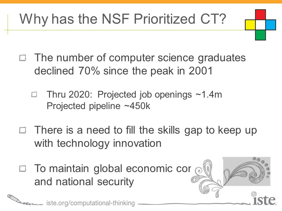 The number of computer science graduates declined 70% since the peak in 2001 Thru 2020: Projected job openings ~1.4m Projected pipeline ~450k There is a need to fill the skills gap to keep up with technology innovation To maintain global economic competitiveness and national security Why has the NSF Prioritized CT?