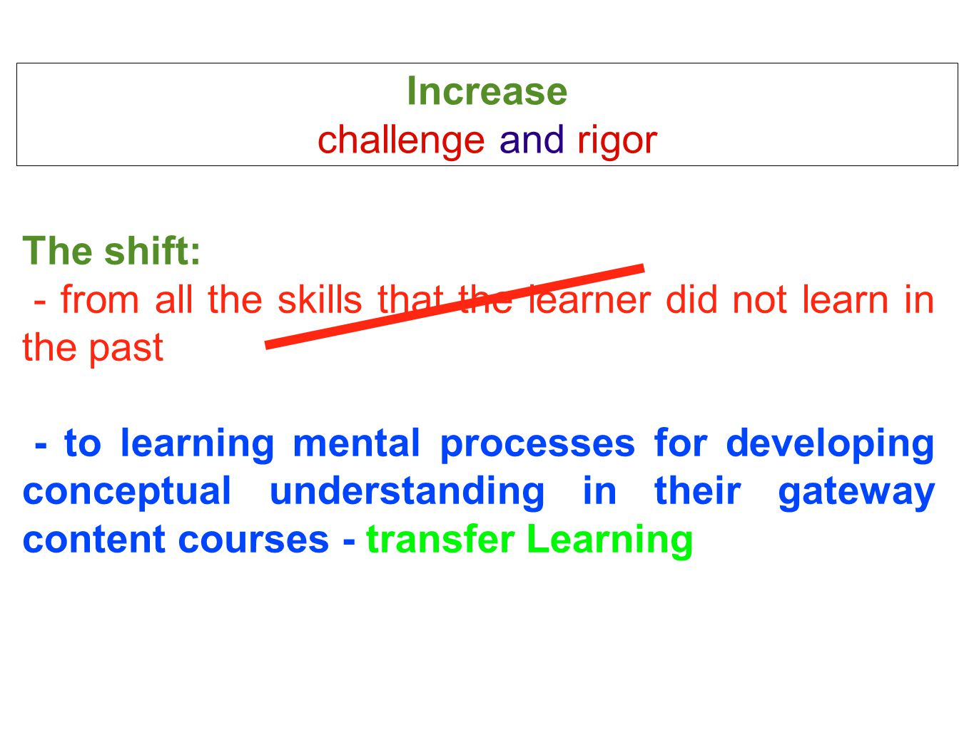 The Foundation of Reading to Learn Developing competence in an area of inquiry (transfer).