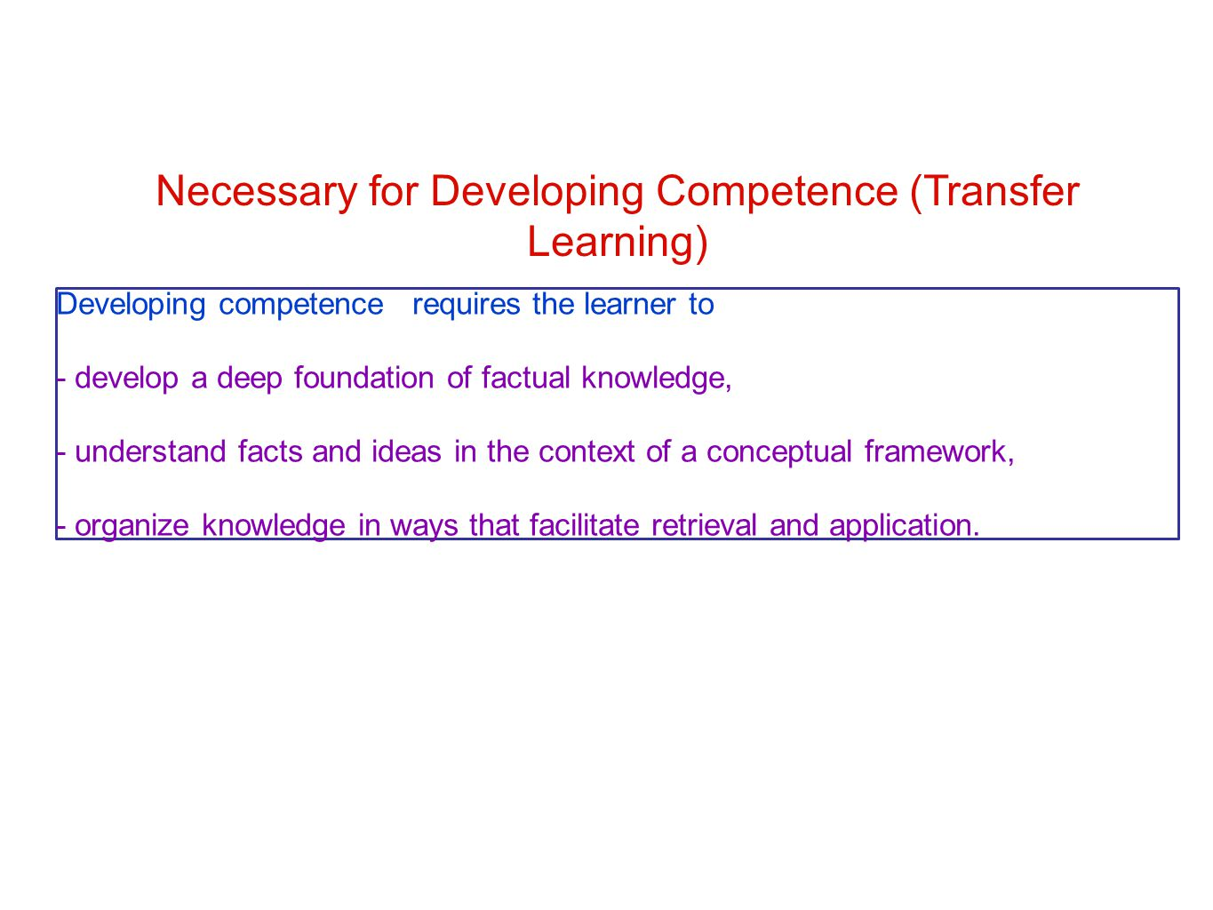 Developing competence requires the learner to - develop a deep foundation of factual knowledge, - understand facts and ideas in the context of a conceptual framework, - organize knowledge in ways that facilitate retrieval and application.