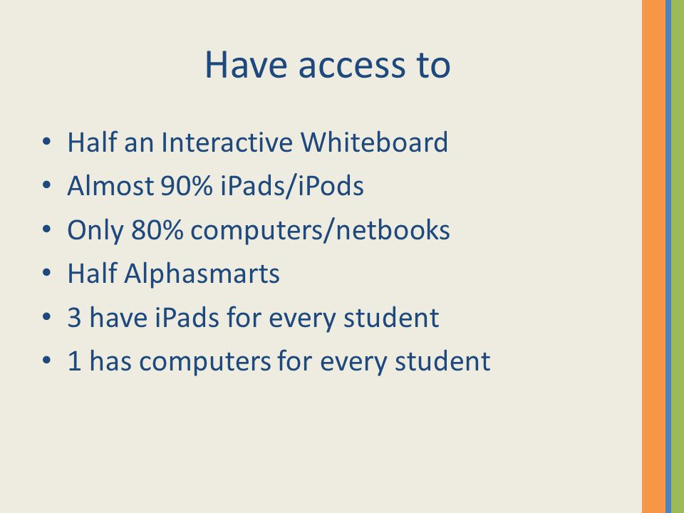 Have access to Half an Interactive Whiteboard Almost 90% iPads/iPods Only 80% computers/netbooks Half Alphasmarts 3 have iPads for every student 1 has computers for every student
