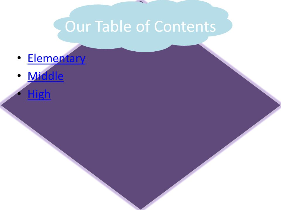 Our Table of Contents Elementary Middle High