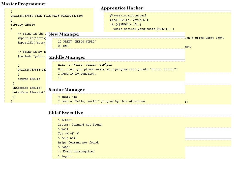 C++ Bjarne Stroustrup