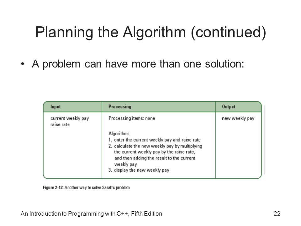 An Introduction to Programming with C++, Fifth Edition22 Planning the Algorithm (continued) A problem can have more than one solution: