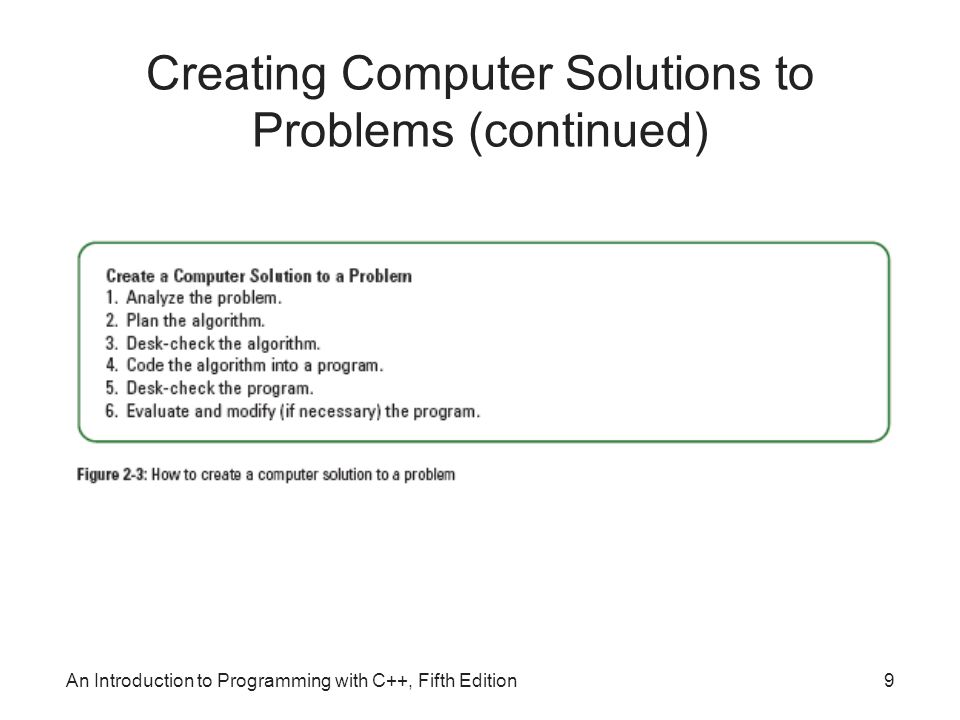 Creating Computer Solutions to Problems (continued) An Introduction to Programming with C++, Fifth Edition9