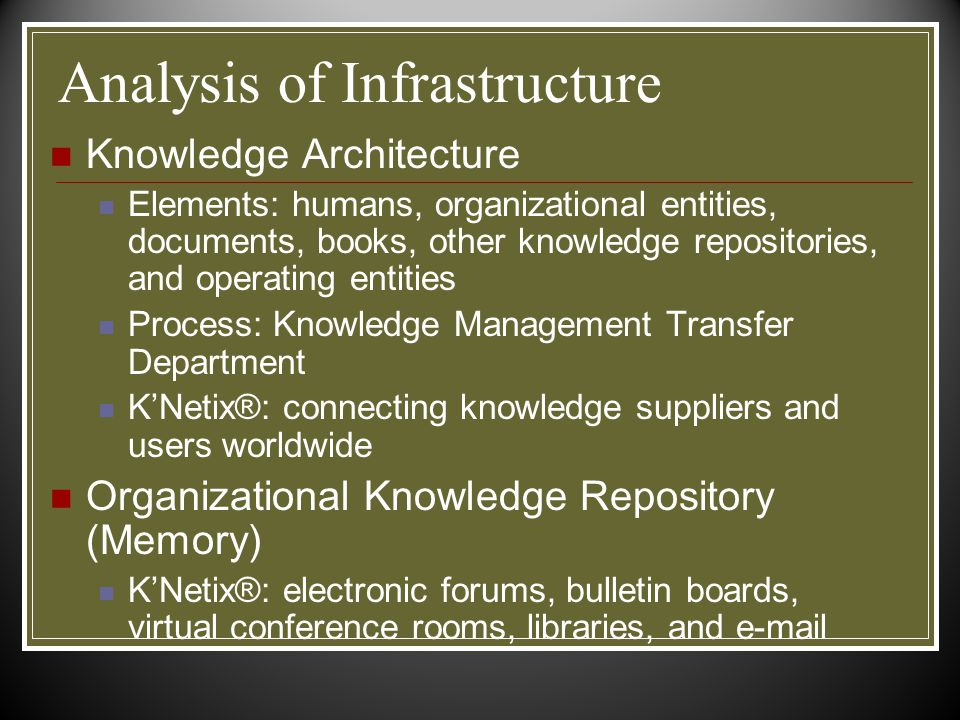 Analysis of Infrastructure Knowledge Architecture Elements: humans, organizational entities, documents, books, other knowledge repositories, and operating entities Process: Knowledge Management Transfer Department K'Netix®: connecting knowledge suppliers and users worldwide Organizational Knowledge Repository (Memory) K'Netix®: electronic forums, bulletin boards, virtual conference rooms, libraries, and e-mail