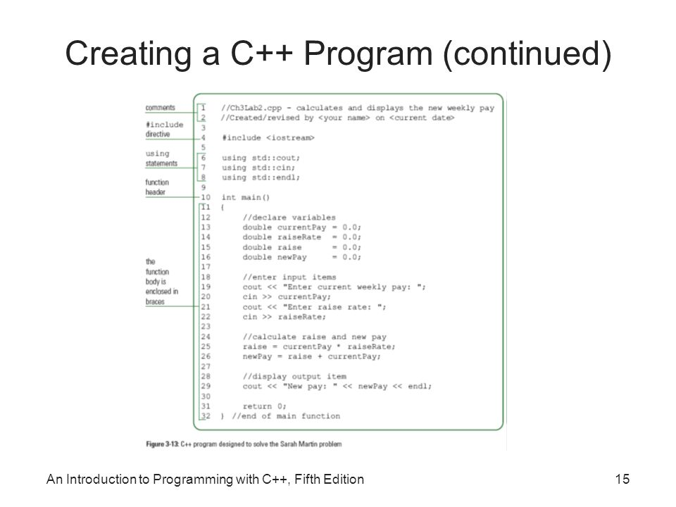 An Introduction to Programming with C++, Fifth Edition15 Creating a C++ Program (continued)