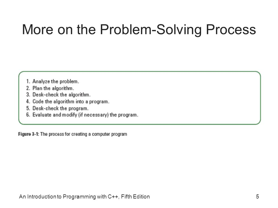 An Introduction to Programming with C++, Fifth Edition5 More on the Problem-Solving Process