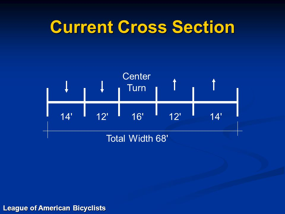 Current Cross Section 14 12 16 12 14 Center Turn Total Width 68 League of American Bicyclists