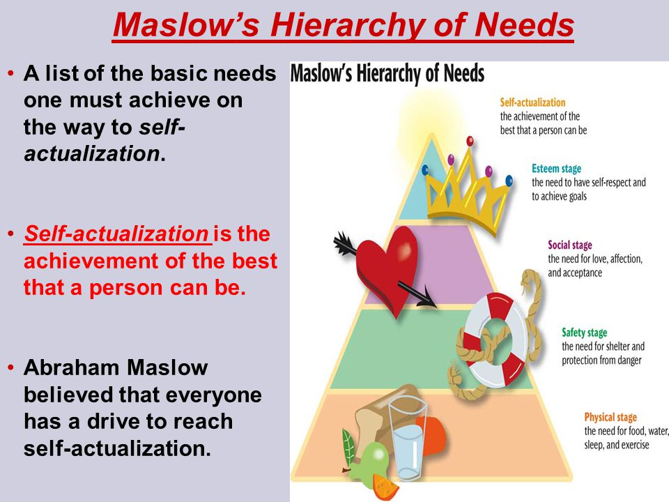 Copyright © by Holt, Rinehart and Winston. All rights reserved. Maslow's Hierarchy of Needs A list of the basic needs one must achieve on the way to s