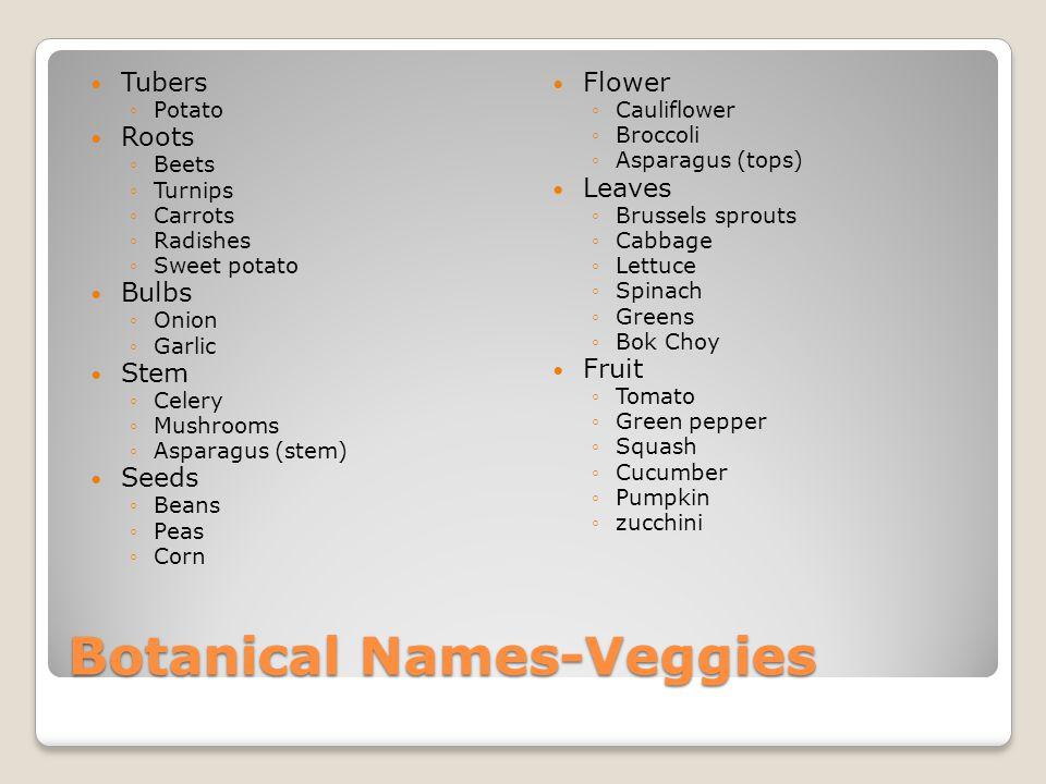 Botanical Names-Veggies Tubers ◦Potato Roots ◦Beets ◦Turnips ◦Carrots ◦Radishes ◦Sweet potato Bulbs ◦Onion ◦Garlic Stem ◦Celery ◦Mushrooms ◦Asparagus (stem) Seeds ◦Beans ◦Peas ◦Corn Flower ◦Cauliflower ◦Broccoli ◦Asparagus (tops) Leaves ◦Brussels sprouts ◦Cabbage ◦Lettuce ◦Spinach ◦Greens ◦Bok Choy Fruit ◦Tomato ◦Green pepper ◦Squash ◦Cucumber ◦Pumpkin ◦zucchini