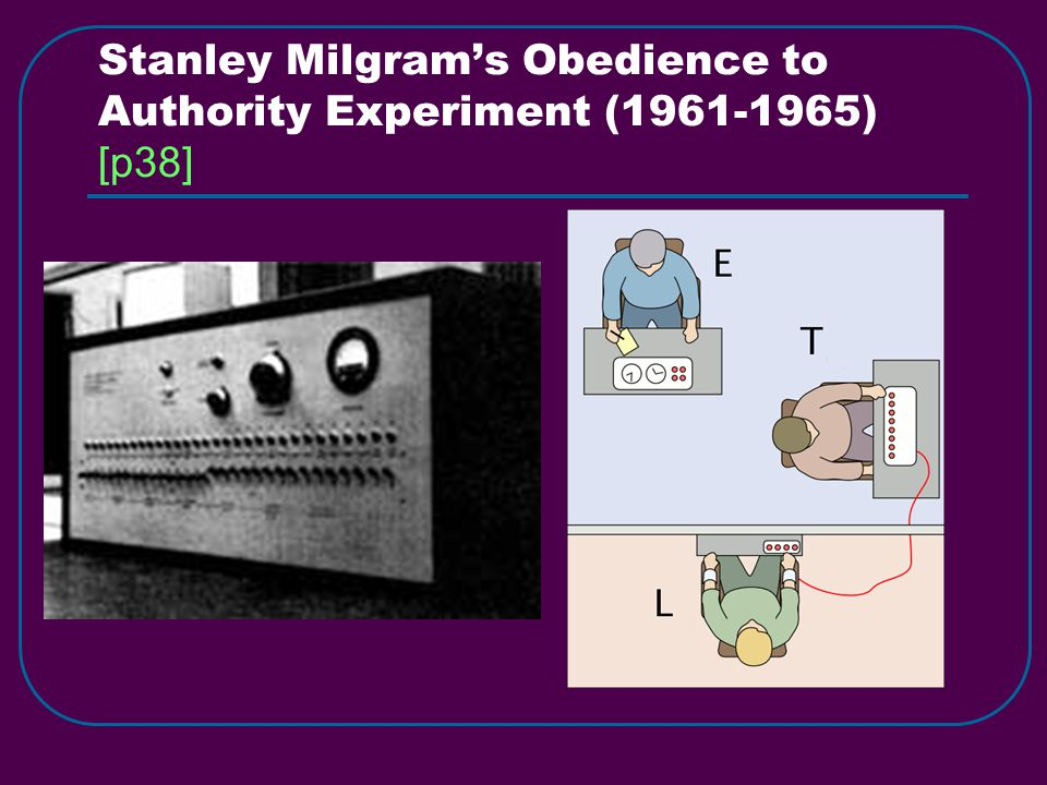 Stanley Milgram's Obedience to Authority Experiment (1961-1965) [p38]
