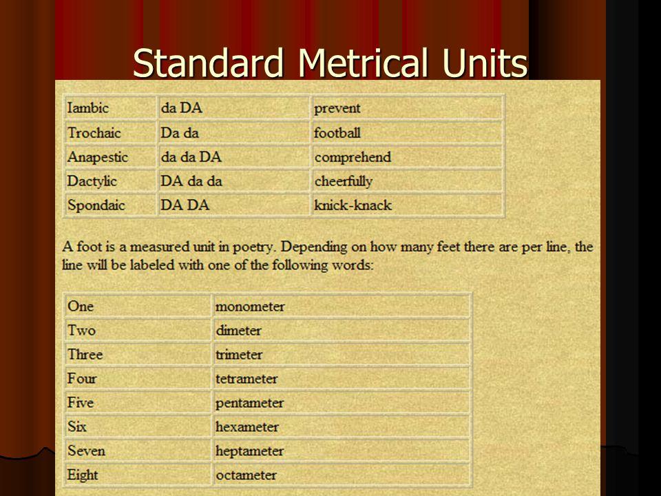 Standard Metrical Units
