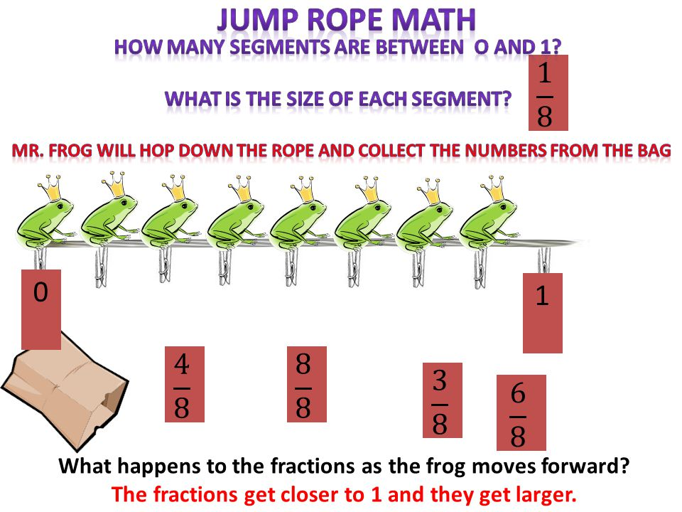 1 What happens to the fractions as the frog moves forward.