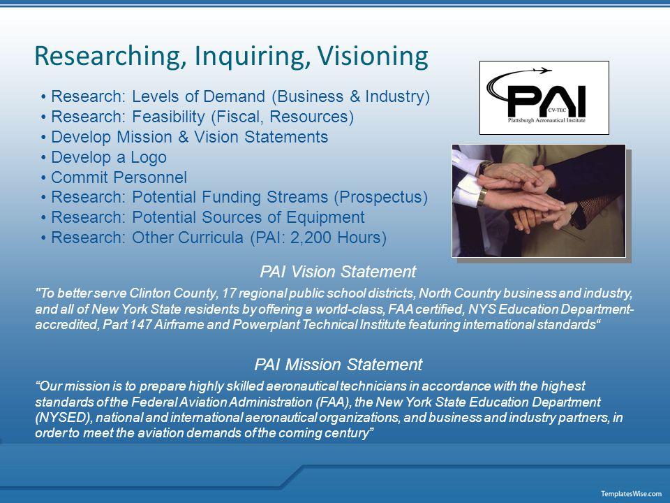 Ramping Up: Establishing Partnerships CV-TEC Administration & School Board Business & Industry (N.C.