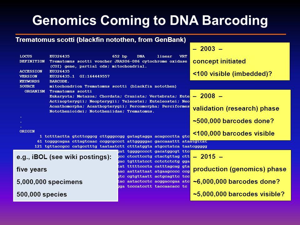 Christian Burks ________ CBurks@OntarioGenomics.ca www.OntarioGenomics.ca ________ iBOL (International Barcode of Life Project) www.DNAbarcoding.org