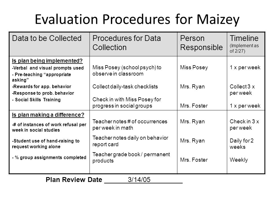 Evaluation Procedures for Maizey Data to be CollectedProcedures for Data Collection Person Responsible Timeline (Implement as of 2/27) Is plan being i