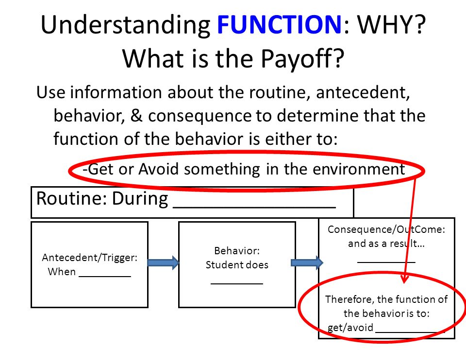 Understanding FUNCTION: WHY? What is the Payoff? Use information about the routine, antecedent, behavior, & consequence to determine that the function
