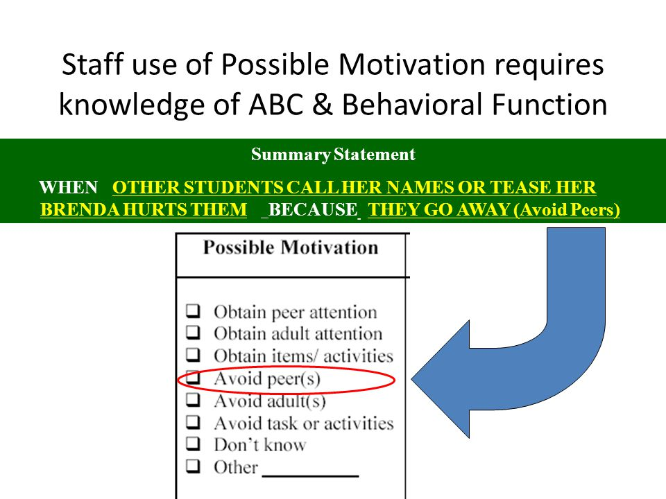 Staff use of Possible Motivation requires knowledge of ABC & Behavioral Function Summary Statement WHEN ANTECEDENT, BEHAVIOR BECAUSE____CONSEQUENCE BR