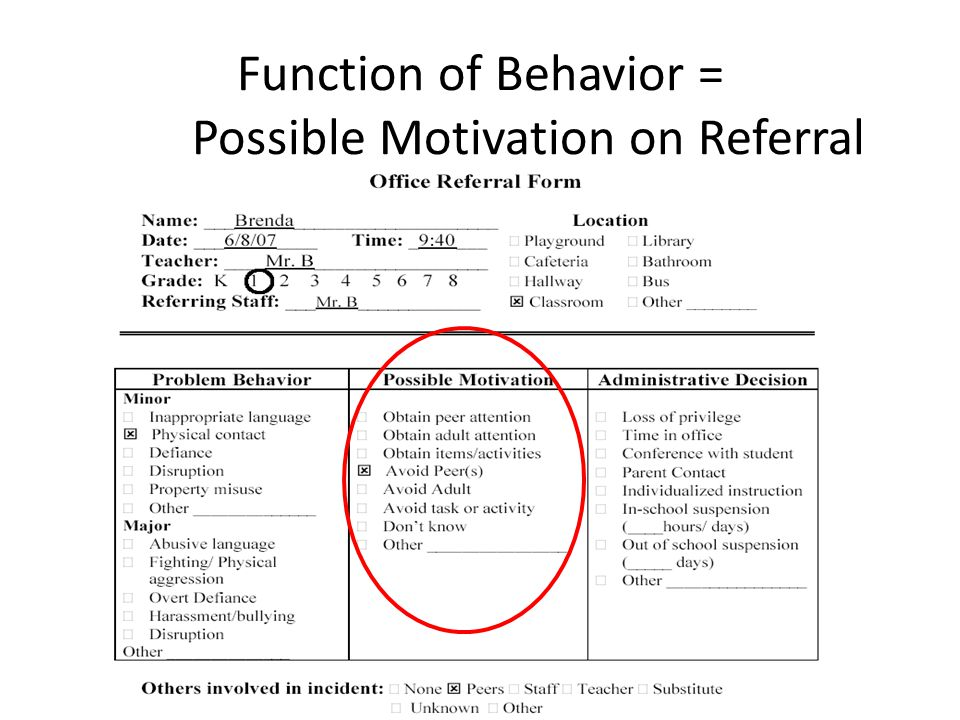 Function of Behavior = Possible Motivation on Referral