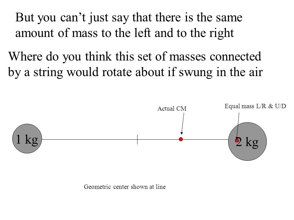 But you can't just say that there is the same amount of mass to the left and to the right Geometric center shown at line At what point would there be