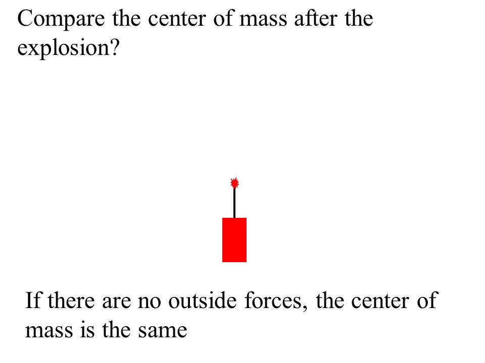 Compare the center of mass after the explosion? If there are no outside forces, the center of mass is the same