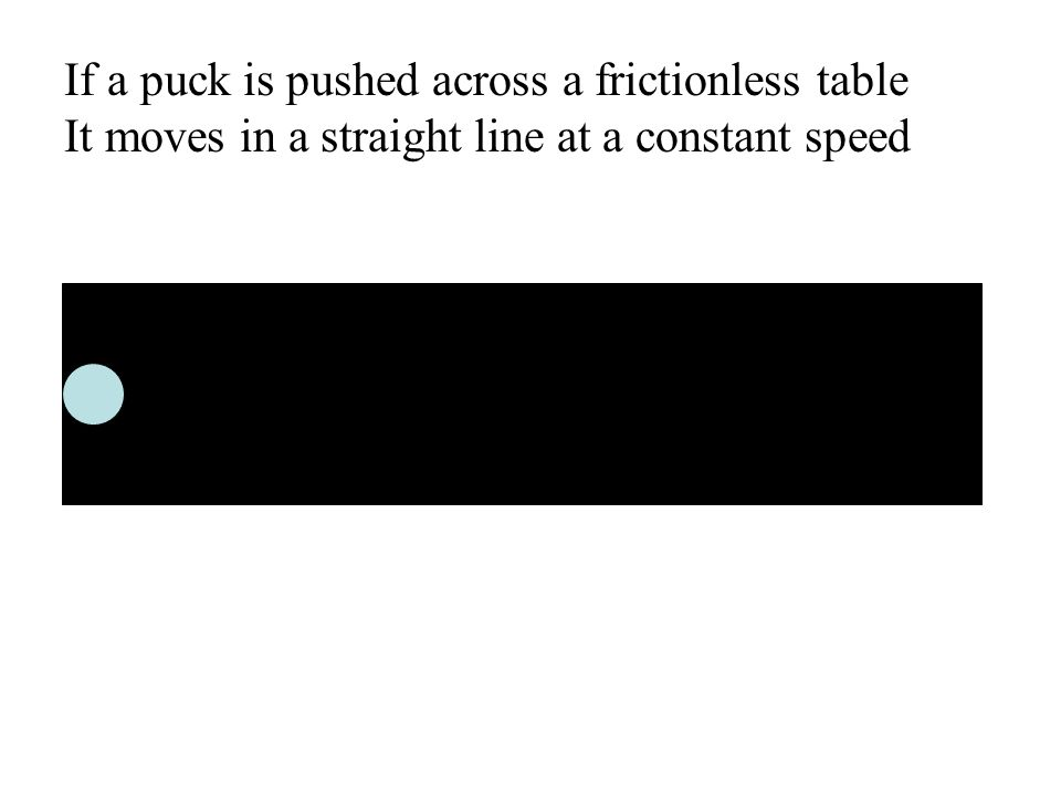 If a puck is pushed across a frictionless table It moves in a straight line at a constant speed
