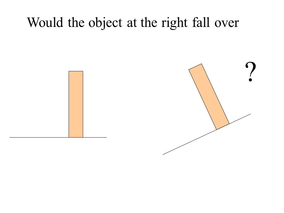 Would the object at the right fall over ?
