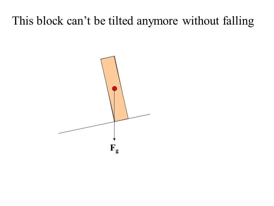 FgFg This block can't be tilted anymore without falling