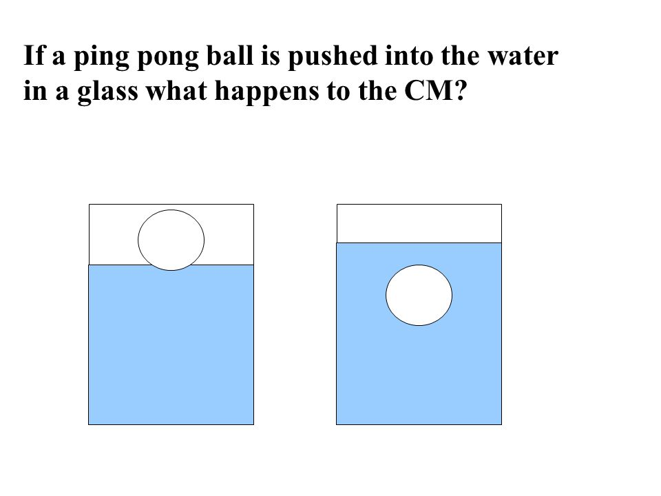If a ping pong ball is pushed into the water in a glass what happens to the CM?