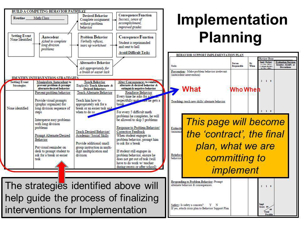 Implementation Planning 30 What Who When The strategies identified above will help guide the process of finalizing interventions for Implementation Th