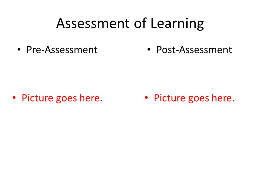Assessment of Learning Post-Assessment Picture goes here. Pre-Assessment Picture goes here.