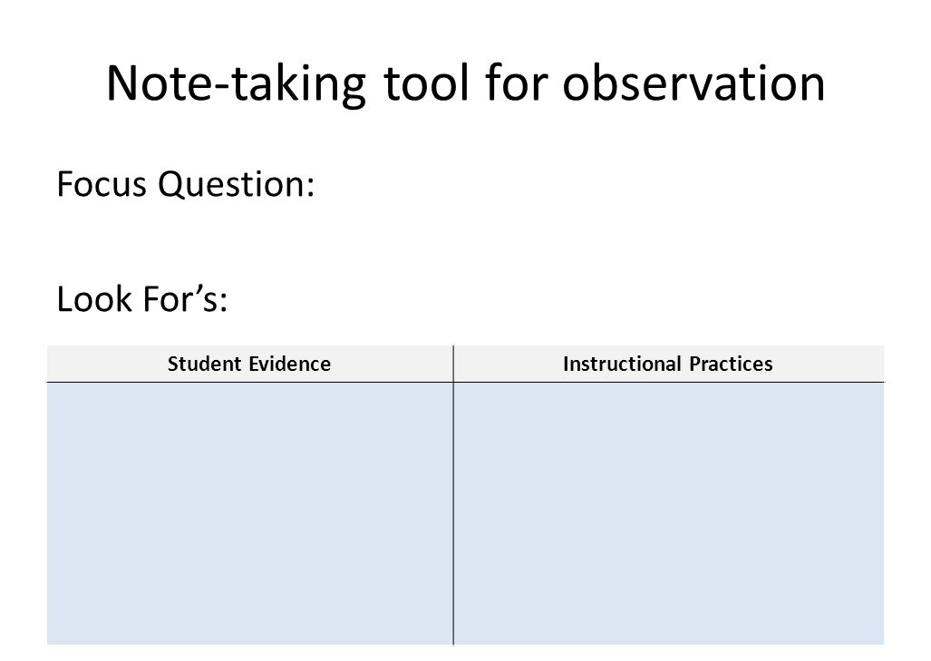 Note-taking tool for observation Focus Question: Look For's: Student EvidenceInstructional Practices