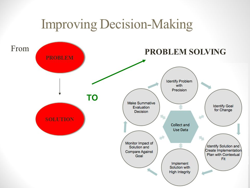 Improving Decision-Making TIPS II Training Manual (2013) www.uoecs.org 13 From TO PROBLEM SOLUTION PROBLEM SOLVING