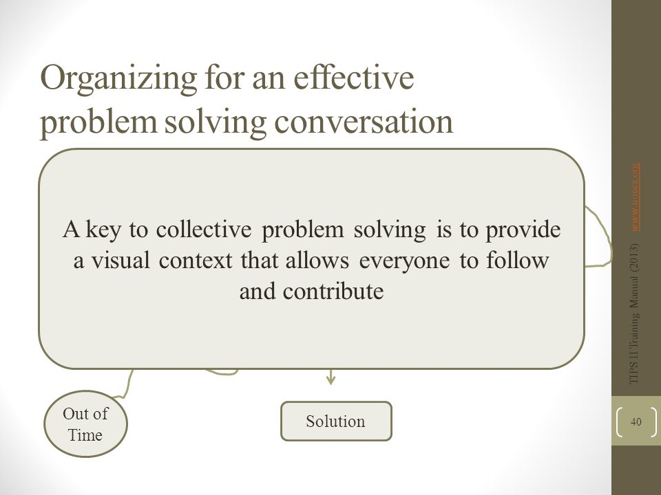 Organizing for an effective problem solving conversation TIPS II Training Manual (2013) www.uoecs.orgwww.uoecs.org 40 Problem Solution Out of Time Use Data A key to collective problem solving is to provide a visual context that allows everyone to follow and contribute