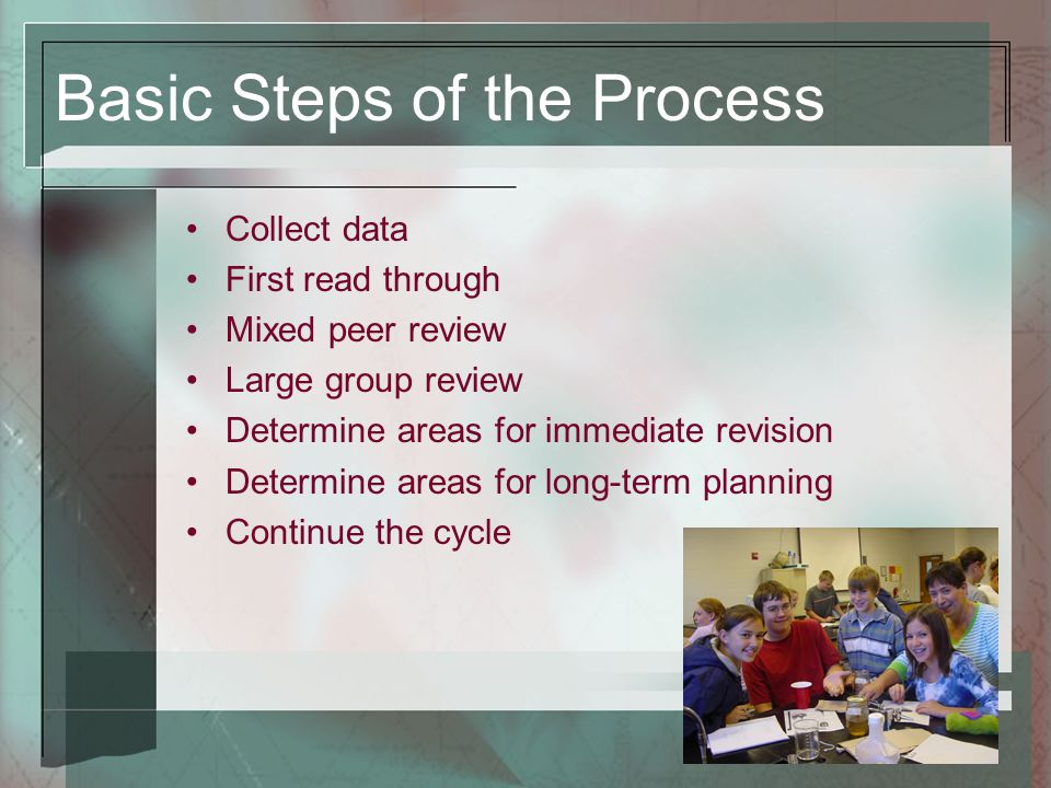 Basic Steps of the Process Collect data First read through Mixed peer review Large group review Determine areas for immediate revision Determine areas