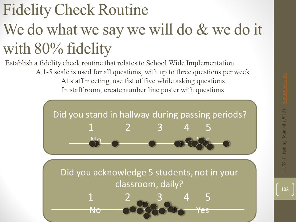 Fidelity Check Routine We do what we say we will do & we do it with 80% fidelity Did you stand in hallway during passing periods.