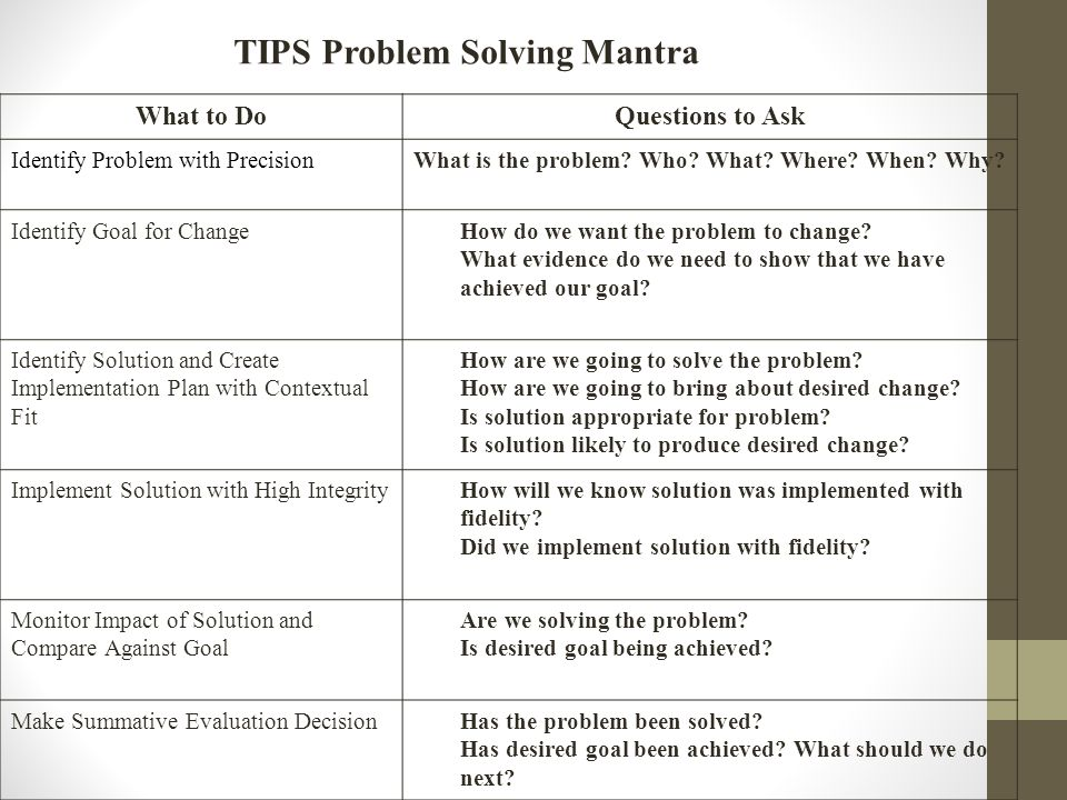 What to DoQuestions to Ask Identify Problem with PrecisionWhat is the problem.