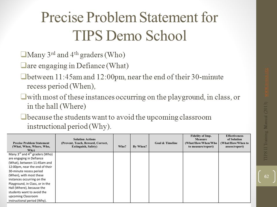 Precise Problem Statement for TIPS Demo School  Many 3 rd and 4 th graders (Who)  are engaging in Defiance (What)  between 11:45am and 12:00pm, near the end of their 30-minute recess period (When),  with most of these instances occurring on the playground, in class, or in the hall (Where)  because the students want to avoid the upcoming classroom instructional period (Why).