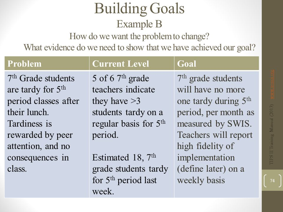 Building Goals Example B How do we want the problem to change.