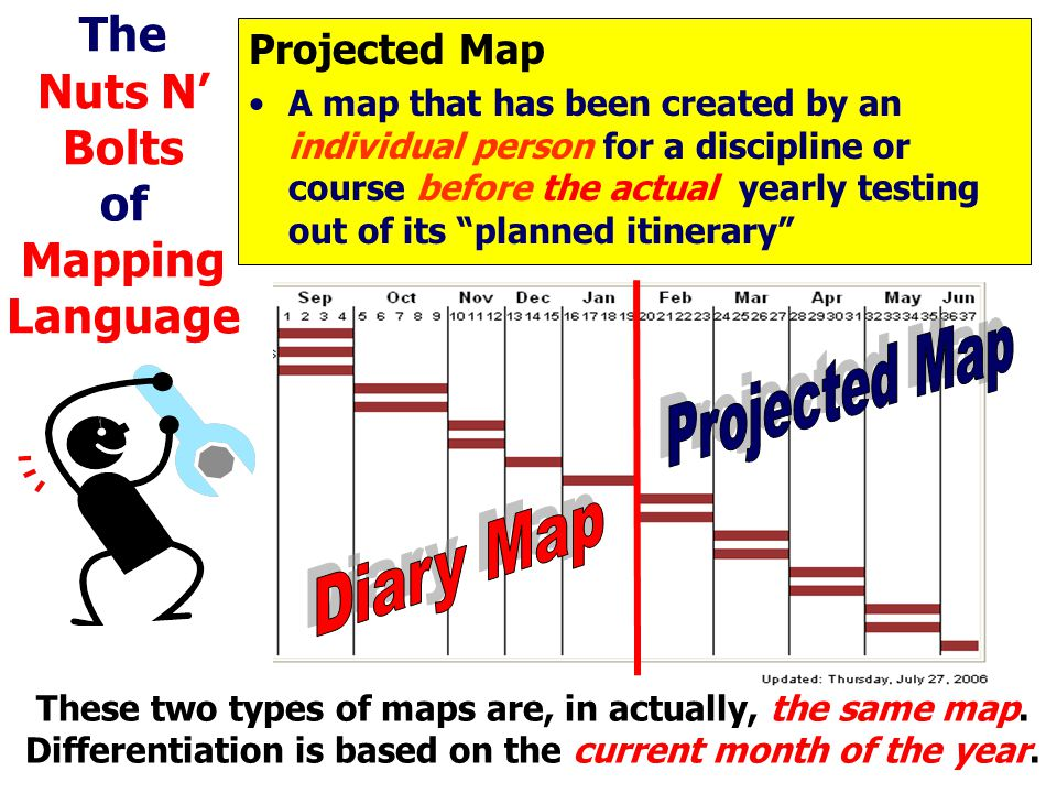 The Nuts N' Bolts of Mapping Language Projected Map A map that has been created by an individual person for a discipline or course before the actual y