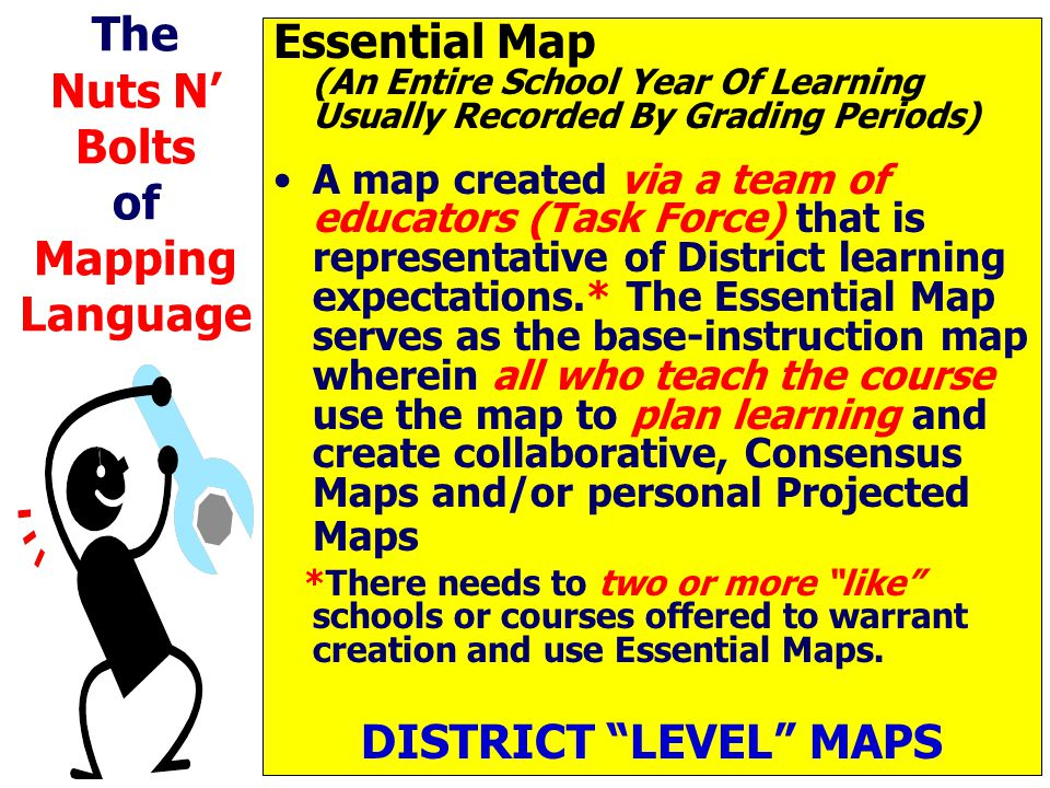 The Nuts N' Bolts of Mapping Language Essential Map (An Entire School Year Of Learning Usually Recorded By Grading Periods) A map created via a team o