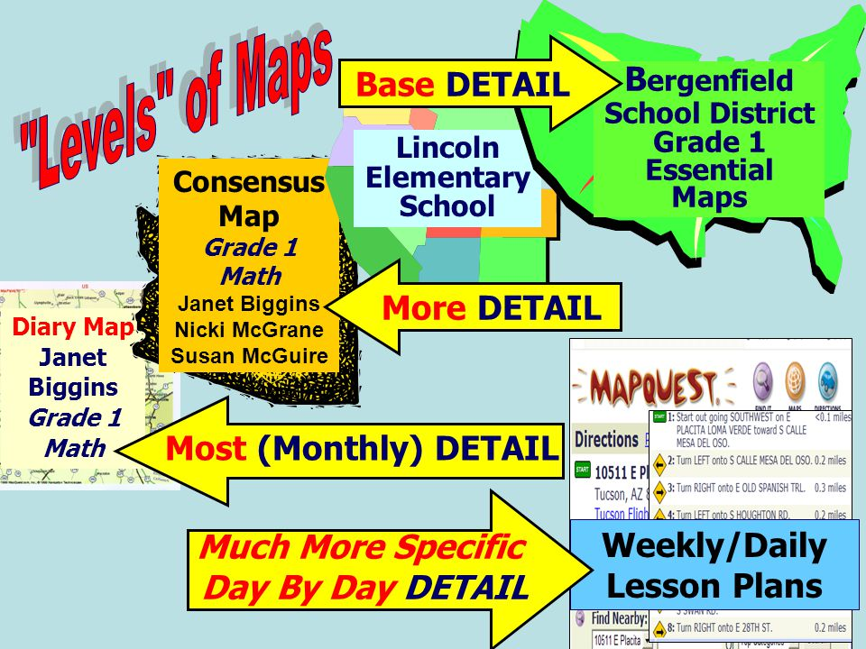 Weekly/Daily Lesson Plans Diary Map Janet Biggins Grade 1 Math Consensus Map Grade 1 Math Janet Biggins Nicki McGrane Susan McGuire Lincoln Elementary