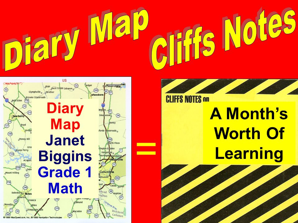 Diary Map Janet Biggins Grade 1 Math = A Month's Worth Of Learning
