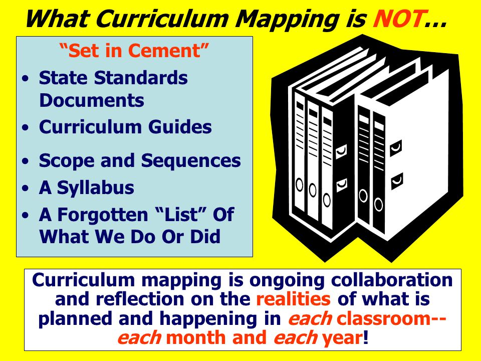 "What Curriculum Mapping is NOT… ""Set in Cement"" State Standards Documents Curriculum Guides Scope and Sequences A Syllabus A Forgotten ""List"" Of What"