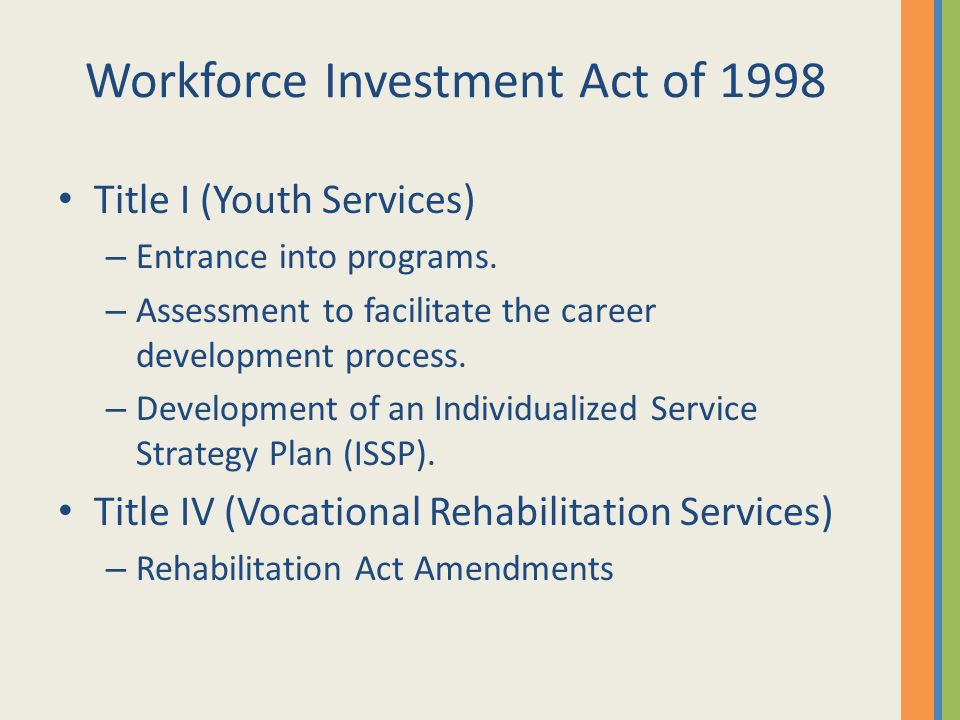 Workforce Investment Act of 1998 Title I (Youth Services) – Entrance into programs. – Assessment to facilitate the career development process. – Devel