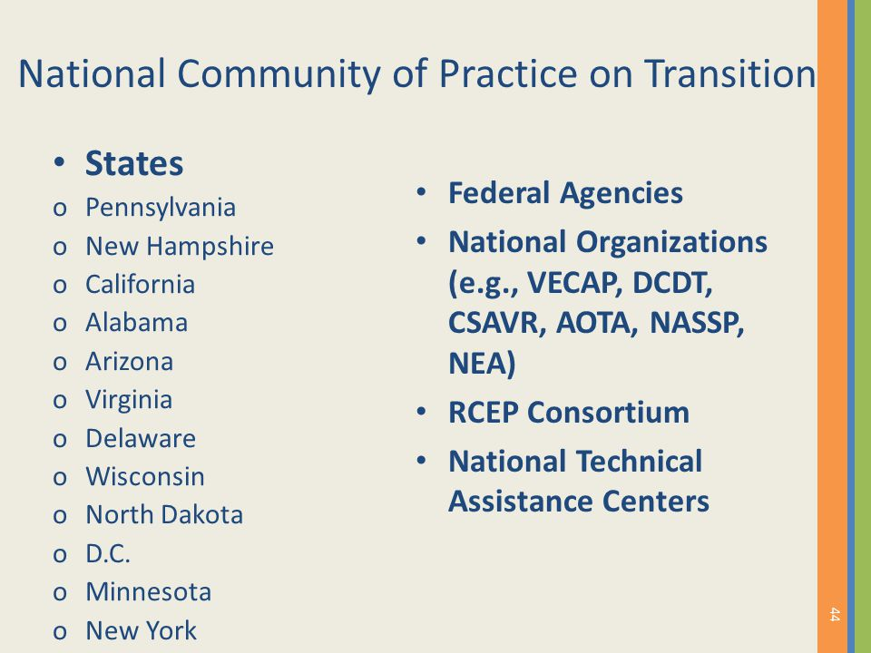 National Community of Practice on Transition States oPennsylvania oNew Hampshire oCalifornia oAlabama oArizona oVirginia oDelaware oWisconsin oNorth D