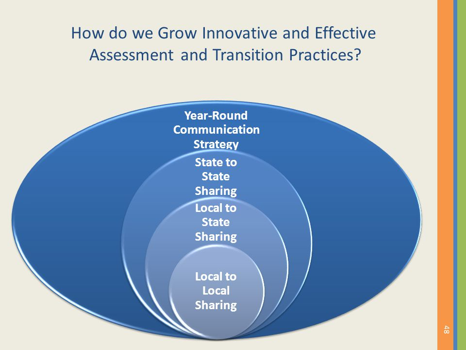 How do we Grow Innovative and Effective Assessment and Transition Practices? 48 Year-Round Communication Strategy State to State Sharing Local to Stat