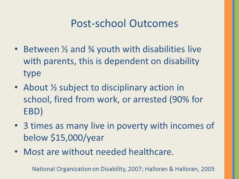 Post-school Outcomes Between ½ and ¾ youth with disabilities live with parents, this is dependent on disability type About ½ subject to disciplinary a