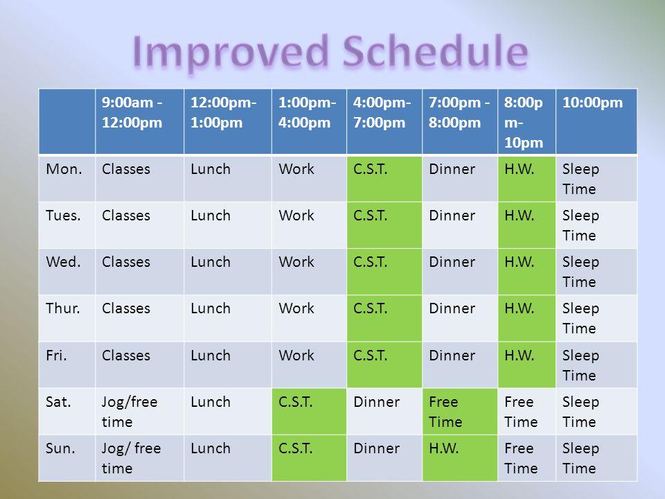 9:00am - 12:00pm 12:00pm- 1:00pm 1:00pm- 4:00pm 4:00pm- 7:00pm 7:00pm - 8:00pm 8:00p m- 10pm 10:00pm Mon.ClassesLunchWorkC.S.T.DinnerH.W.Sleep Time Tues.ClassesLunchWorkC.S.T.DinnerH.W.Sleep Time Wed.ClassesLunchWorkC.S.T.DinnerH.W.Sleep Time Thur.ClassesLunchWorkC.S.T.DinnerH.W.Sleep Time Fri.ClassesLunchWorkC.S.T.DinnerH.W.Sleep Time Sat.Jog/free time LunchC.S.T.DinnerFree Time Sleep Time Sun.Jog/ free time LunchC.S.T.DinnerH.W.Free Time Sleep Time
