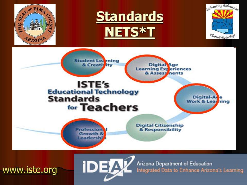 Standards NETS*T www.iste.org